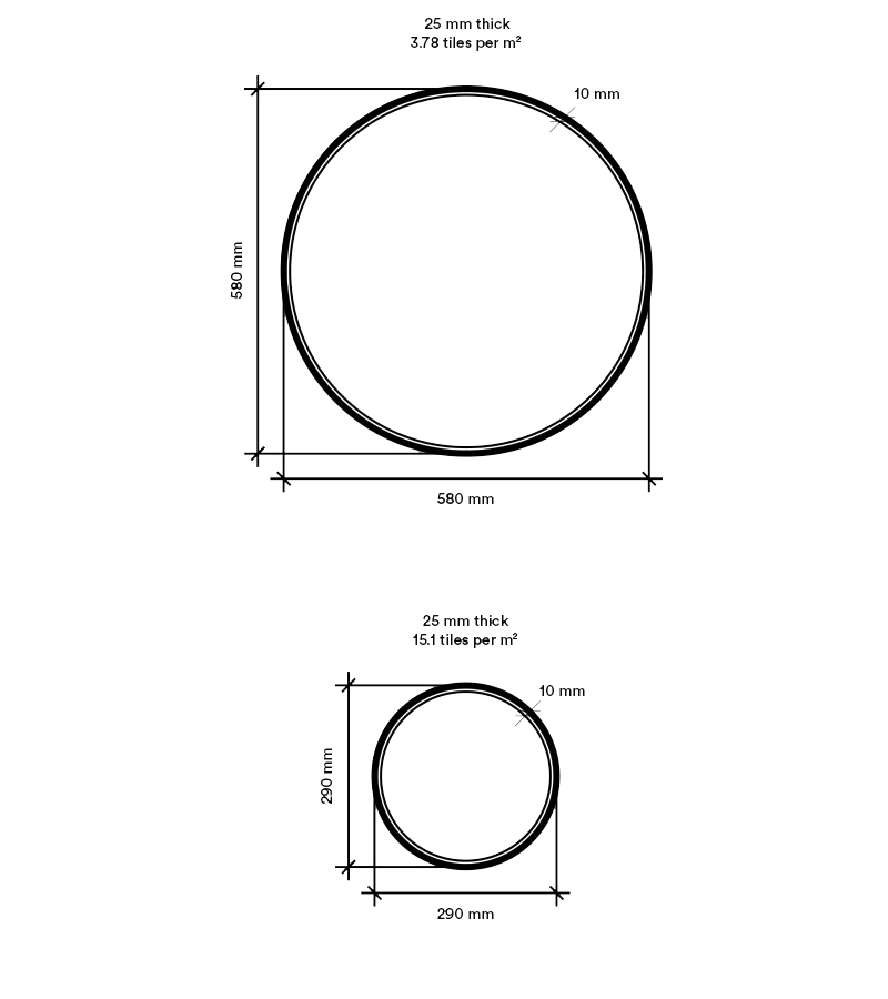 Circle Specifications