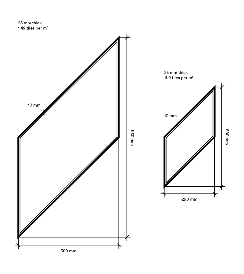 Parallelogram Specifications